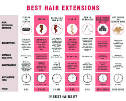best hair extension method best hair extensions methods besthairbuy