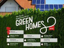 New Homes Ideas 2016 Full Year Issues Collection by The Top 10 Neighborhoods For Green Homes Redfin