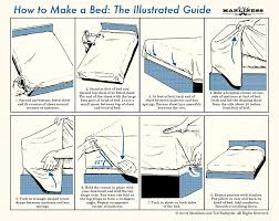 the proper way to make a bed how to make hospital corners on a bed a visual guide the art of