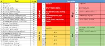 Help Desk Priority Matrix Task Priority Matrix Excel Template Free Download Computer