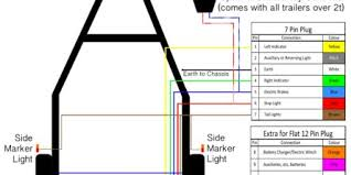 wiring diagrams trailer socket 7 pole within 5 pin diagram