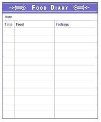 printable daily food intake journal food journal template best images of free printable food log