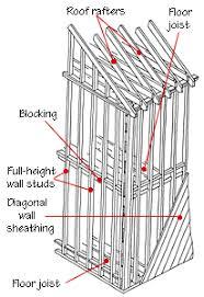 16 x 24 timberframe kit groton timberworks balloon framing timber frame garage plans carpentry