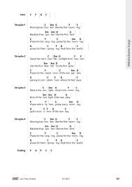 Bad Day Chords Let U0027s Play Ukulele Mit 2 Cds Dvd Amazon De Helmut Hage Daniel