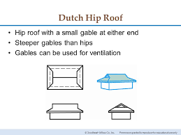 Hips Roof Chapter 16 Roof Designs Chapter 16 Roof Designs Ppt Video