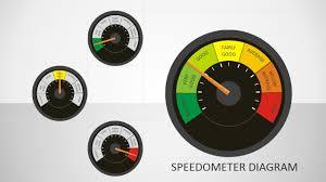 Excel Speedometer Template Editable Speedometer Powerpoint Shapes Gauges