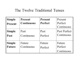 ancient hebrew religion essay powerpoint presentation on the