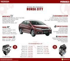 New Honda Crv Diesel Honda Crv 2014 Malaysia Car Insurance Info