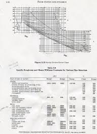 component electronic schematics pdf schematic symbols chart hh