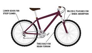 Rugged Bikes Column And Veil Bespoke Bicycles Welcome To C U0026 V