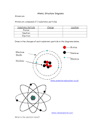 atomic structure diagram worksheet atomic structure diagrams