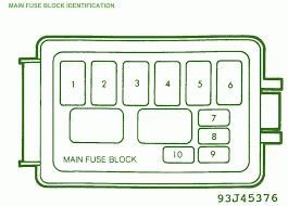 mazda tribute 05 05 mazda tribute fuse box wiring diagram shrutiradio