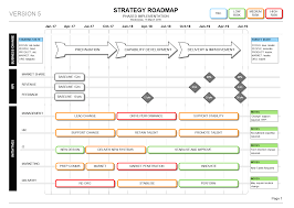 this strategy delivery template shows your plan kpis milestones