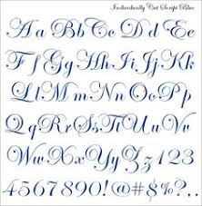 scroll saw letters and numbers templates here u0027s a font suitable