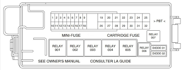 lincoln ls 2000 u2013 2006 u2013 fuse box diagram auto genius