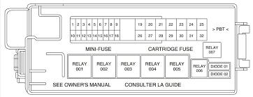 2004 jeep grand power window fuse lincoln ls 2000 2006 fuse box diagram auto genius