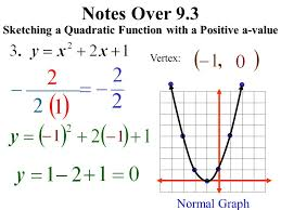 notes over 9 3 graphs of quadratic functions ppt download