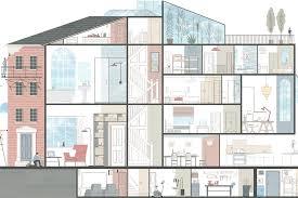 aia home design trends survey q1 2015 builder magazine housing