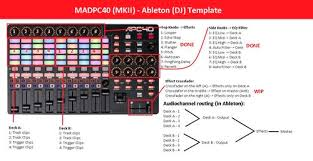 Ableton Dj Template Apc40 ableton forum view topic apc40 mkii template madpc40 mkii