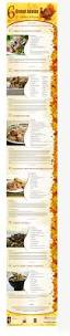 ingredients for thanksgiving turkey turkey leftover recipes for you to try infographic