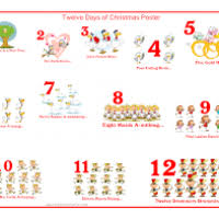12 days of christmas song ideas christmas decore