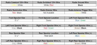 honda accord radio wiring diagram 2003 honda accord stereo wiring diagram wiring diagram and