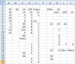 vba codes to determine last used row u0026 last used column in excel