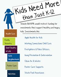 children u0027s success requires more than just k 12 education u2014 budget