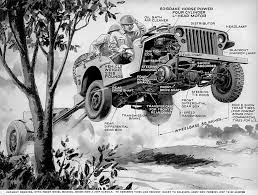 cartoon jeep front uncovering the jeep graveyards of wwii