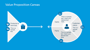 value proposition canvas powerpoint template slidemodel