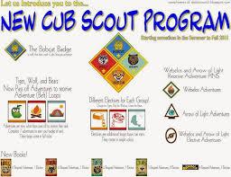webelos arrow of light requirements 2017 akela s council cub scout leader training original cub scout wolf