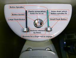 Eljer Canterbury Toilet Top Flush Toilet Parts The Hydroright Is Easy To Install In Your