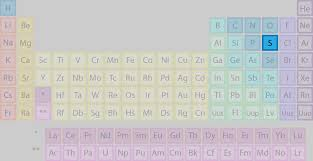 What S The Periodic Table Where Is Sulfur Found On The Periodic Table