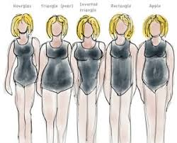 how to dress the inverted triangle body shape u2013 learn how to dress