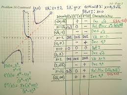 ap calculus videos u0026 notes
