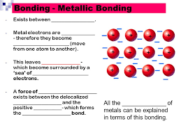 Valancy Table Bonding U0026 Structure K Warne Bonding U0026 Structure Objectives At The