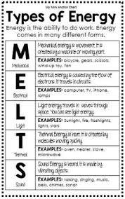 sound energy worksheets energy resources worksheet types of
