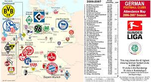 Football Swivel Chair by German Clubs Football Pinterest