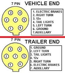 trailer caravan wiring lights etc 7 pin plastic 12n black