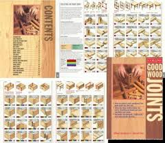 wood joints types uk woodworking business for beginner