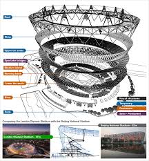 Stadium Floor Plans Architect U0027s Images Of The London 2012 Olympic Stadium