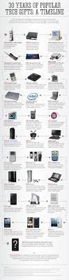 30 years of popular tech gifts a timeline visual ly