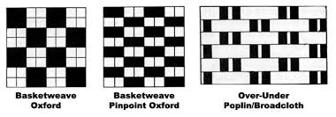 Drapery Material Crossword Woven Fabric Construction Google Search Weaving Research