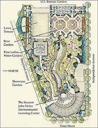 Us Botanic Gardens United States Botanic Garden
