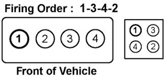 solved firing order diagram 2001 caravan 3 3 liter fixya