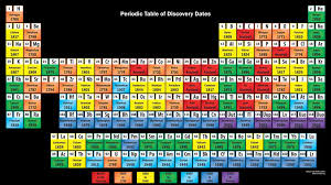 periodic table poster large periodic table poster large new 30 printable periodic tables for