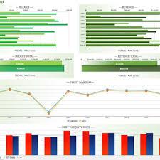 free excel dashboard templates u2013 smartsheet intended for multiple