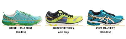 Most Comfortable Minimalist Shoes The Running Shoes Guide Sierra Trading Post