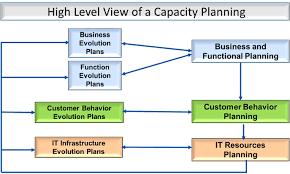 e commerce business plan template sample craft business plan