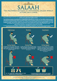 Interesting Muslim Facts Educational Islamic Posters How To Pray While Sitting